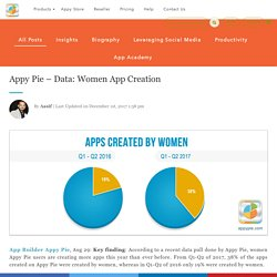 Appy Pie – Data: Women App Creation