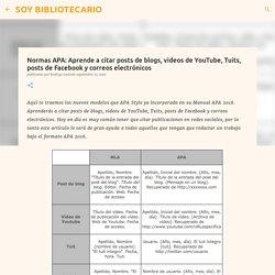 Normas APA: Aprende a citar posts de blogs, videos de YouTube, Tuits, posts de Facebook y correos electrónicos