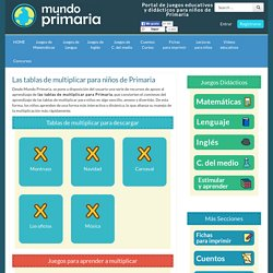 Aprender las tablas de multiplicar para niños de Primaria