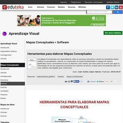 Aprendizaje Visual > Mapas Conceptuales > Software