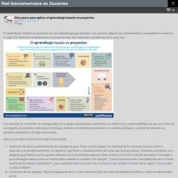 Diez pasos para aplicar el aprendizaje basado en proyectos – Red Iberoamericana de Docentes