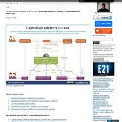 Aprendizaje Adaptativo – Análisis y Personalización del Aprendizaje