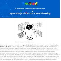 Aprendizaje visual con Visual Thinking