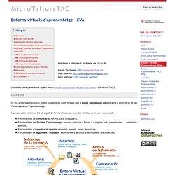 Entorns virtuals d'aprenentatge - EVA - MicroTallersTAC