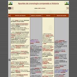 Apuntes de Historia y Cronologia 1807 a 1812