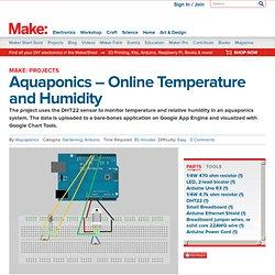 Aquaponics – Online Temperature and Humidity