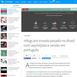 Infogr.am investe pesado no Brasil com aquisições e versão em português