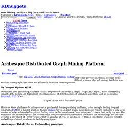 Arabesque Distributed Graph Mining Platform