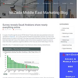 Survey reveals Saudi Arabians share nearly everything online