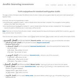 Arabic verb conjugations