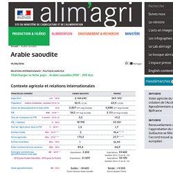 MAA 19/08/16 Contexte agricole et relations internationales - Arabie saoudite