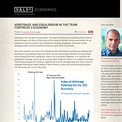 ARBITRAGE AND EQUILIBRIUM IN THE TEAM FORTRESS 2 ECONOMY