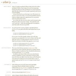 arbor.js » introduction
