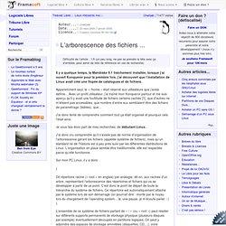L'arborescence des fichiers ... - Linux premiers pas