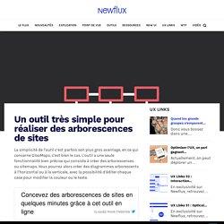 Un outil très simple pour réaliser des arborescences de sites - Newflux, Actualité UX & UI Design