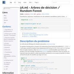 2A.ml - Arbres de décision / Random Forest — Python dans tous ses états 0.9.2798
