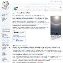 Arc circumhorizontal