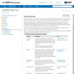 ArcGIS tutorials