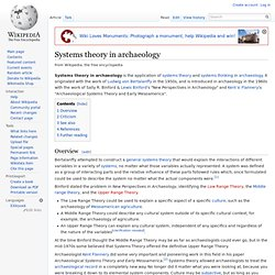 Systems theory in archaeology