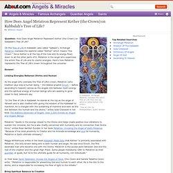 Angel – Archangel - Metatron - Tree of Life – Sephirot - Kabbalah - Qabala - Kether - Crown