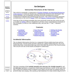 Archetypes - Interaction Structures of the Universe