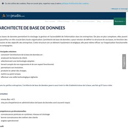 ARCHITECTE DE BASE DE DONNEES