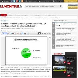 L'accès à la commande des jeunes architectes : un sondage exclusif Moniteur/AMC/Croaif - Profession