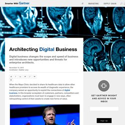 Architecting Digital Business