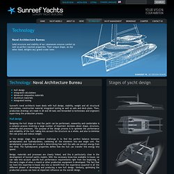 Naval Architects Bureau - Sunreef Yachts