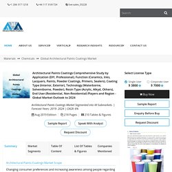 Architectural Paints Coatings Size Breakdown by Key Business Segments