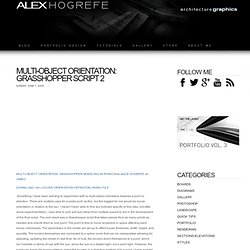 Louver orientation grasshopper rhino - architectural rendering and illustration blog
