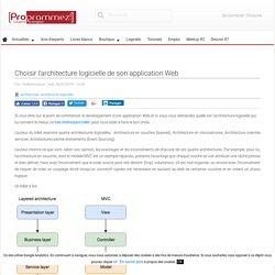 Choisir l'architecture logicielle de son application Web
