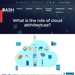 Cloud architecture - Website & Mobile Application Development