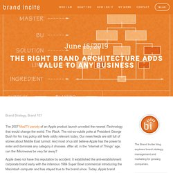 The right brand architecture adds value to any business — Brand Incite