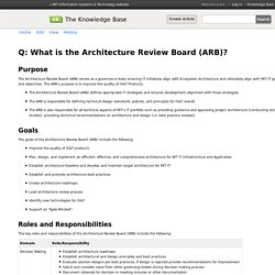 What is the Architecture Review Board (ARB)? - IS&T Contributions -Hermes