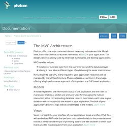 The MVC Architecture — Phalcon 2.0.10 documentation