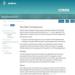 The MVC Architecture — Phalcon 2.0.10 documentation