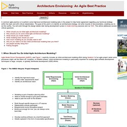 Architecture Envisioning: An Agile Best Practice