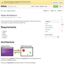 Game Architecture · huytd/agar.io-clone Wiki