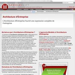 Architecture d'Enterprise - Outils de modélisation