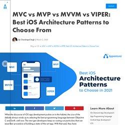 MVC vs MVP vs MVVM vs VIPER: Best iOS Architecture Patterns to Choose From