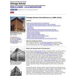 Chicago School of Architecture: Skyscraper Design