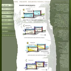 Deep . Green . Architecture: Creative passive solar techniques for energy efficient architecture by Greg Madeen - Sustainable Architect