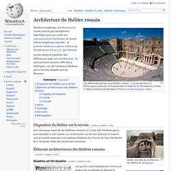 Architecture du théâtre romain