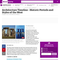 Architecture Timeline - Historic Periods and Styles