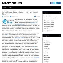 Crunchbase Data Mashed Into Microsoft Pivot