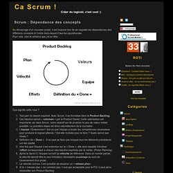 Ca Scrum ! » Blog Archive » Scrum : Dépendance des concepts