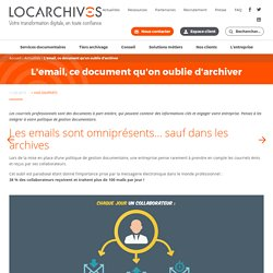Archiver ses emails - Locarchives