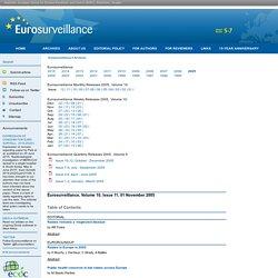 Eurosurveillance monthly release: November 2005, volume 10, issue 11 DOSSIER RAGE