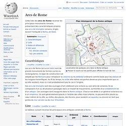 Arcs de Rome